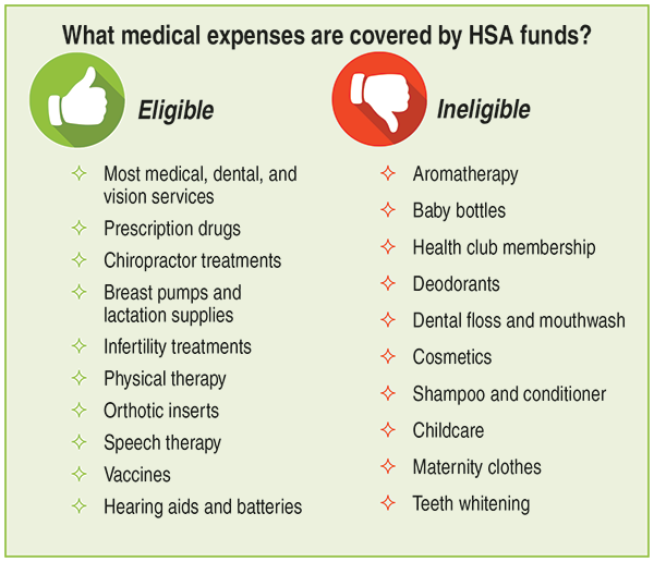 What medical expenses are covered by HSA funds?
